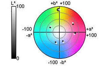 hp-Color-Gamut