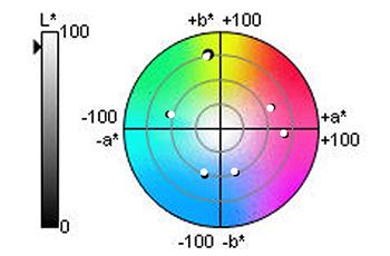 IR-C83-Color-Gamut